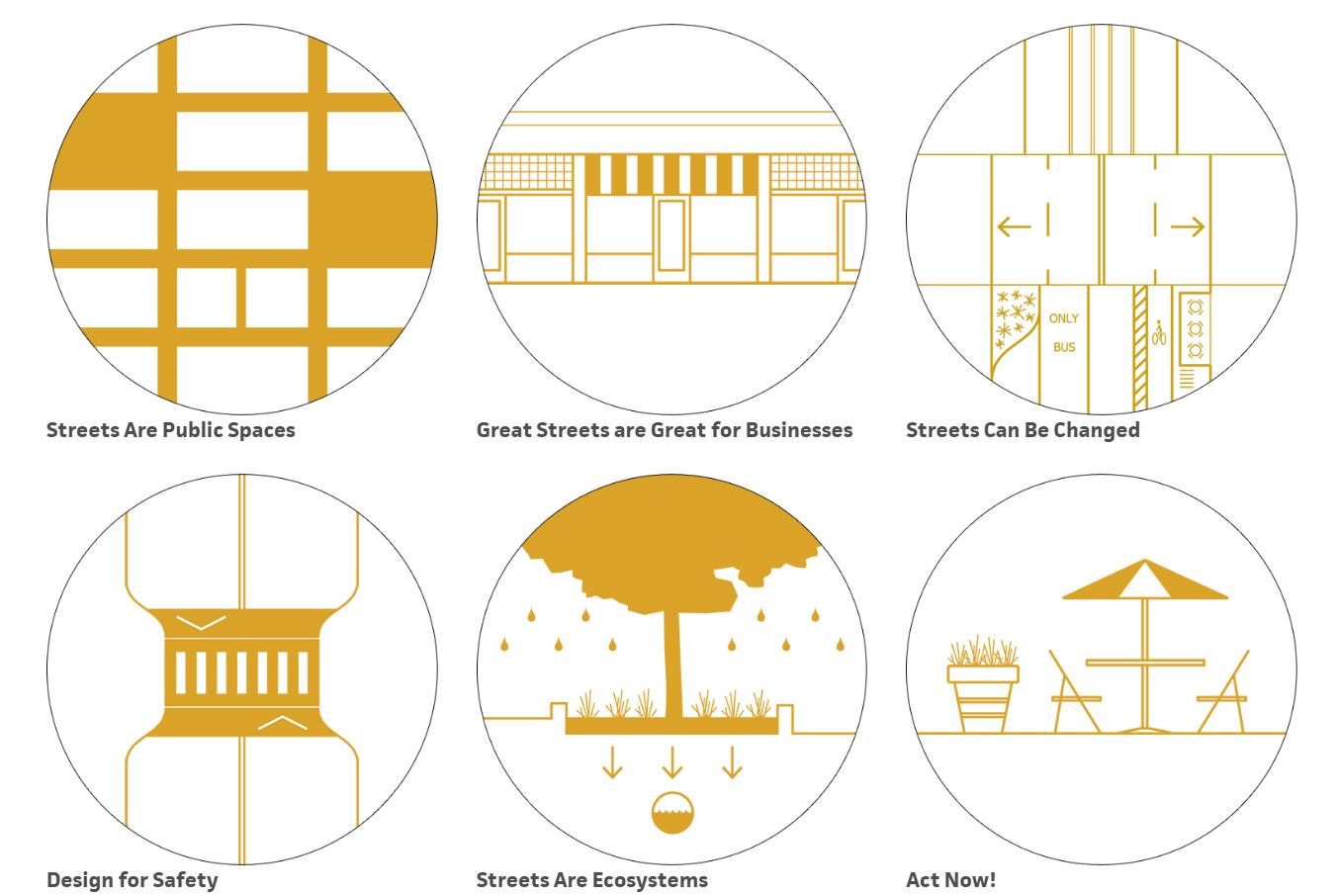 NACTO-street-principles