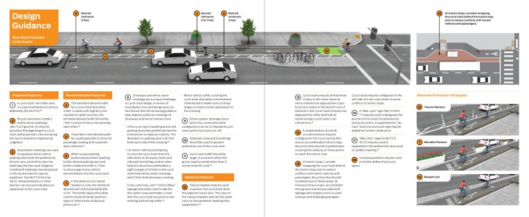 2012guidance_protectedcycletrack