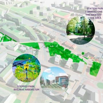 Main green axis