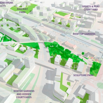 Green spaces within new block structures